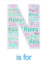 Birthday Nan, Nanny, Nonna, family, relatives,  personalised online greeting card
